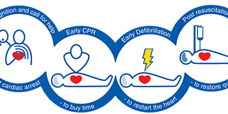 Free CPR & AED Training