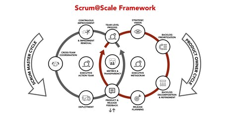 Scrum@Scale Certified Practitioner Course tickets