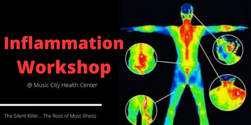 Inflammation Workshop - The Body's Warning Sign