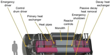 Small Modular Reactors  (SMR) Innovation in the Nuclear Industry tickets