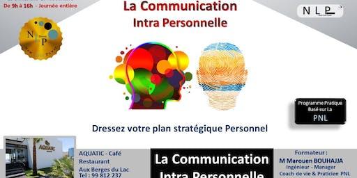 Communication Intra personnelle - Votre Plan stratégique Personnelle