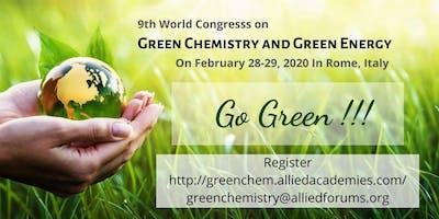 Green Chemistry 2020
