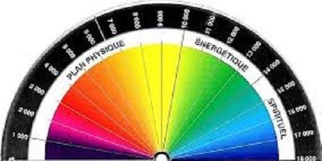atelier taux vibratoire