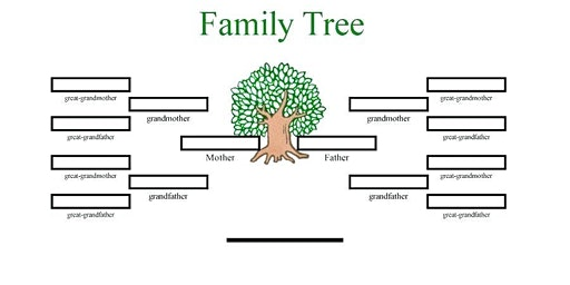 MLFHS Talk Starting your Family Tree