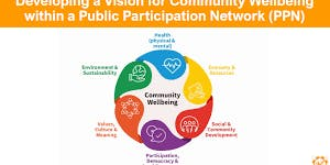 PPN Community Wellbeing Vision Statements  Training