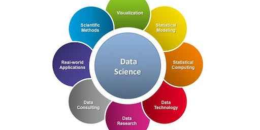 Data Science Workshop by a Silicon Valley Expert