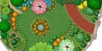 Garden Design Weekend