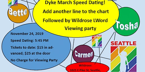Dyke March Speed Dating: The Chart Edition