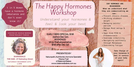 The Happy Hormones Workshop - Understanding your hormones to look & feel your best