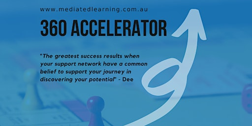 360 Accelerator | Introductory 3 x Workshop Package