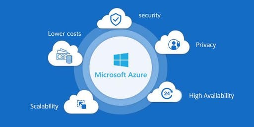 Cloud Solutions in Microsoft Azure