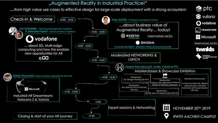 Augmented Reality in Industrial Practice: Bild
