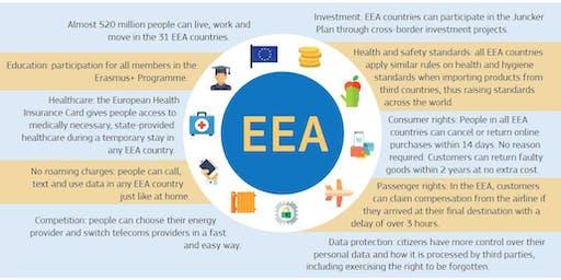 EFTA-sekretariatets rolle i forvaltningen av EØS-avtalen