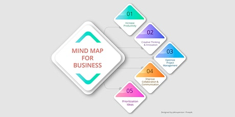 Mind Mapping for Business Workshop tickets