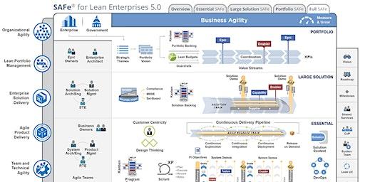 Leading SAFe 5.0 with SA Certification (North Carolina - RTP)-Guaranteed to Run