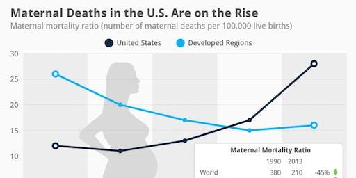 Educational Quality Circle (EQC): Maternal Mortality