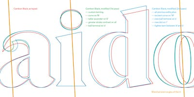 Elliot Jay Stocks: Everything You've Ever Wanted to Know About Typography but Have Been Afraid to Ask