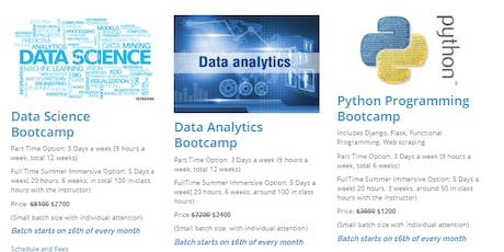 Python Data Analytics - Pandas, Importing, Cleaning, Wrangling(6 + 6 hours) [Paid $325]  tickets