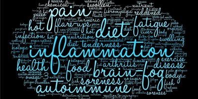 Inflammation: Where is it coming from?