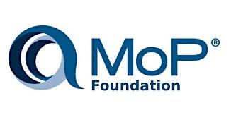 Management of Portfolios – Foundation 3 Days Training in Vancouver