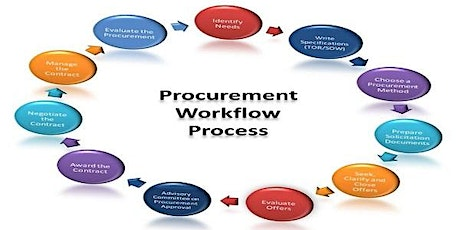 Training on Procurement and Supply Chain Management tickets