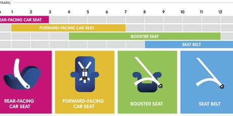 Car Seat Safety tickets