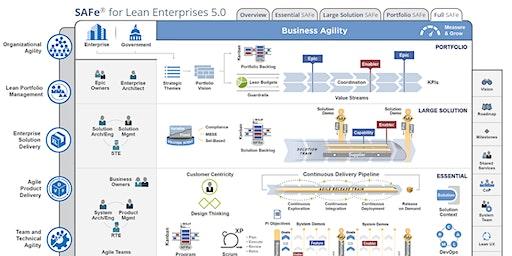 Leading SAFe 5.0 with SA Certification (Atlanta ALPHARETTA) - Guaranteed to Run
