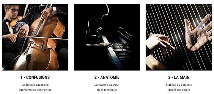 Image pour Dystonie de fonction du musicien  - PARIS