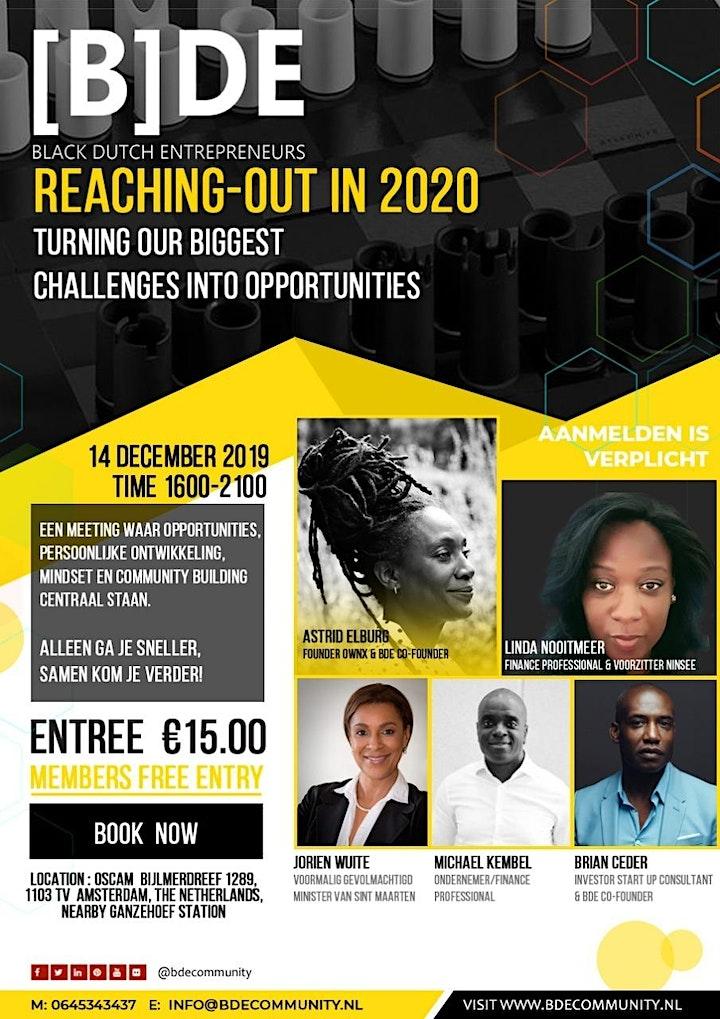 Afbeelding van BDE Network: a strategic window of opportunity