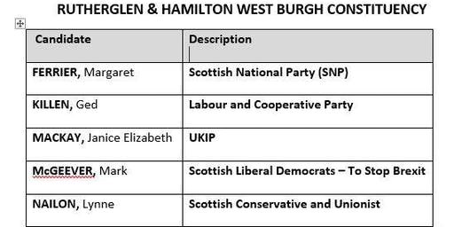 Election Hustings for Rutherglen & Hamilton West [EVENT IS CANCELLED]