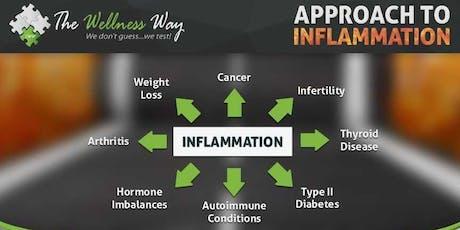 The Wellness Way Approach to Inflammation | Webinar tickets