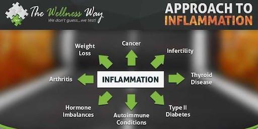 Webinar Event-The Wellness Way Approach to Inflammation