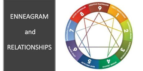 "Enneagram Personality Archetypes -""Do you see what I see""? billets"