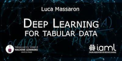 Deep Learning for Tabular Data