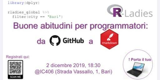 Rladies Bari : Buone abitudini per programmatori