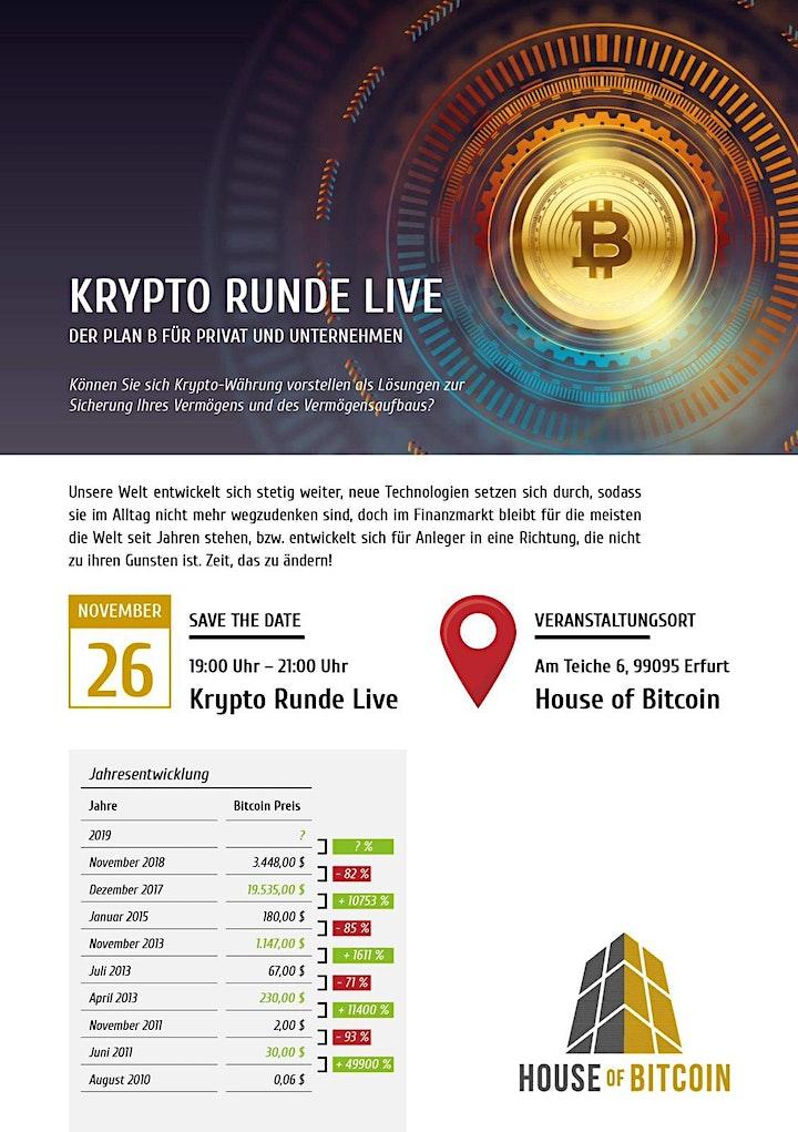 Krypto-Runde Nov'19: Bild