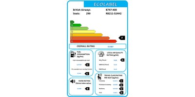 Ecolabel for Aircraft