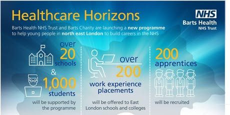 Information session for NHS pre employabilty training starting tickets