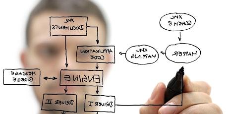 Understanding Organizational Design tickets
