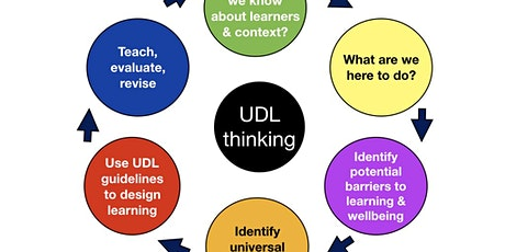 What is UDL? tickets