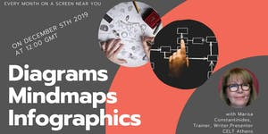 Diagrams, Mindmaps and Infographics
