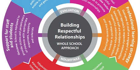 Resilience, Rights and Respectful Relationships: Primary schools tickets