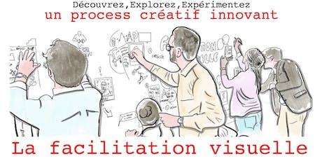 ATELIER EXPERIMENTATION DE LA FACILITATION VISUELLE tickets