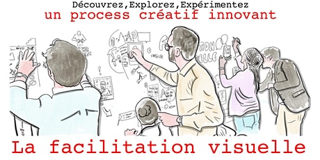 ATELIER EXPERIMENTATION DE LA FACILITATION VISUELLE tickets