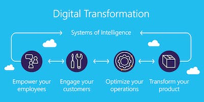 Digital Transformation Training in Warsaw | Introduction to Digital Transformation training for beginners | Getting started with Digital Transformation | What is Digital Transformation | December 30, 2019 - January 23, 2020