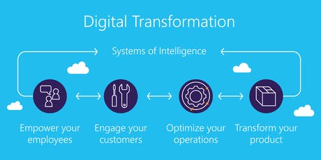 Digital Transformation Training in Christchurch | Introduction to Digital Transformation training for beginners | Getting started with Digital Transformation | What is Digital Transformation | December 30, 2019 - January 23, 2020 tickets