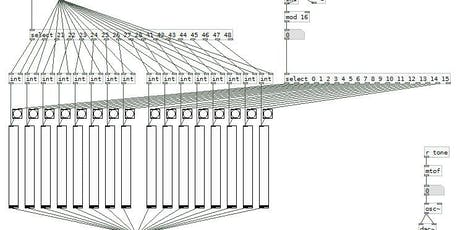 Sound Design: Pure Data tickets