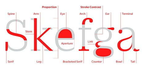 A Crash Course in Type Selection tickets