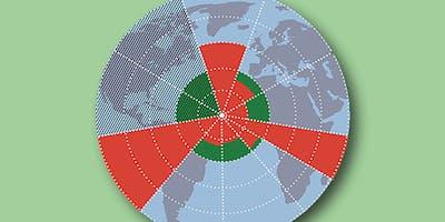 Weltretten für alle – Die Faktenbasis für nachhaltiges Handeln