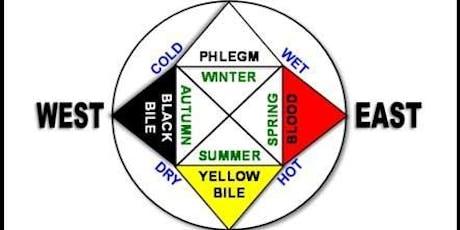 Winter Medicine Wheel - Flu/Cold season tickets